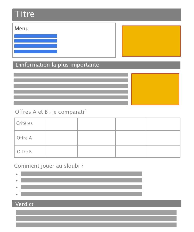 Bonnes-pratiques-Featured-Snippets